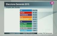 Eleccions generals 2015 2/5